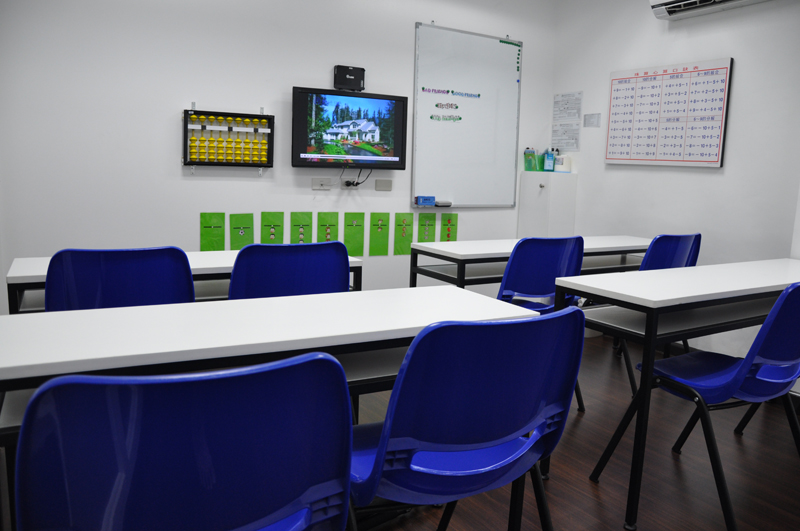 Classroom at a glance